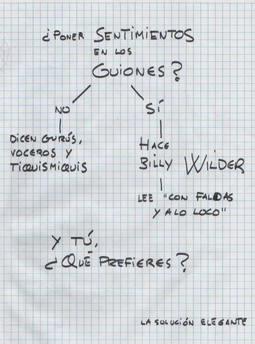 Describir sentimientos en los guiones: Billy Wilder lo hacía