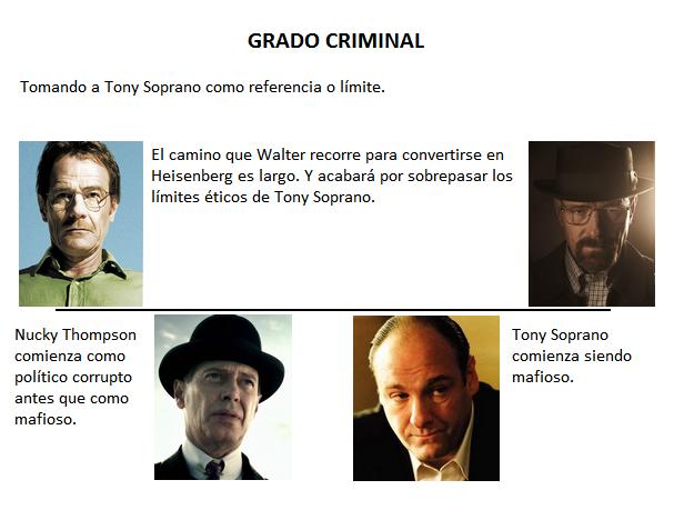 construcción del personaje: heisenberg