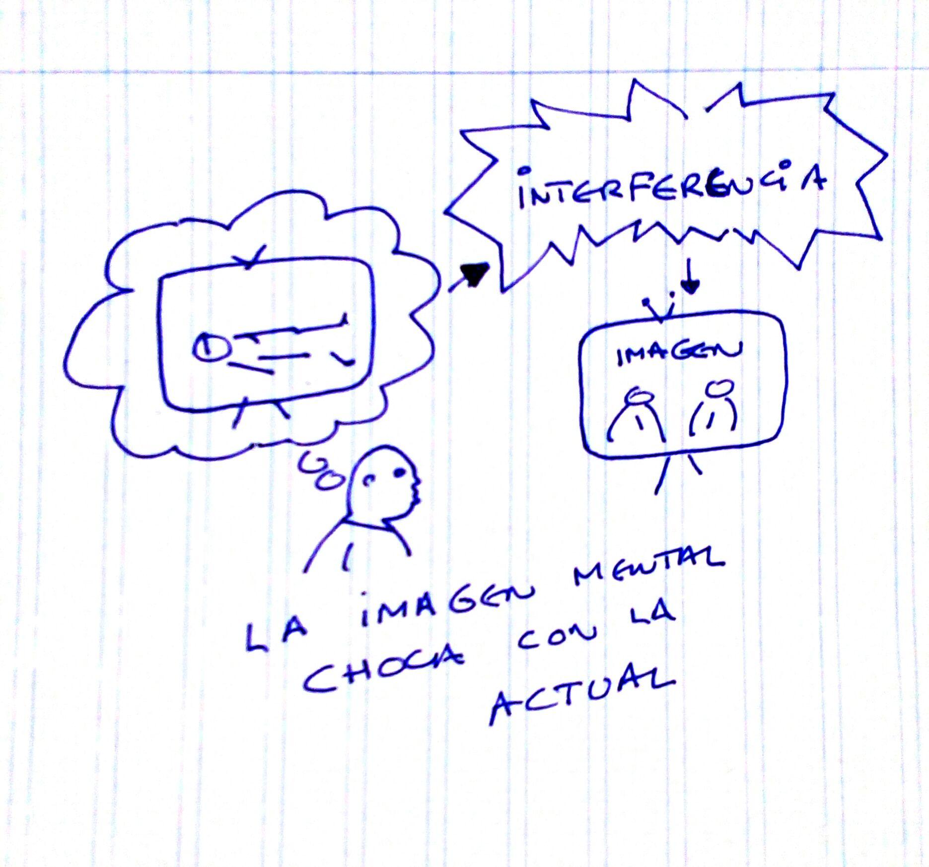 Strike o dos maneras de repetir la misma información, La solución elegante